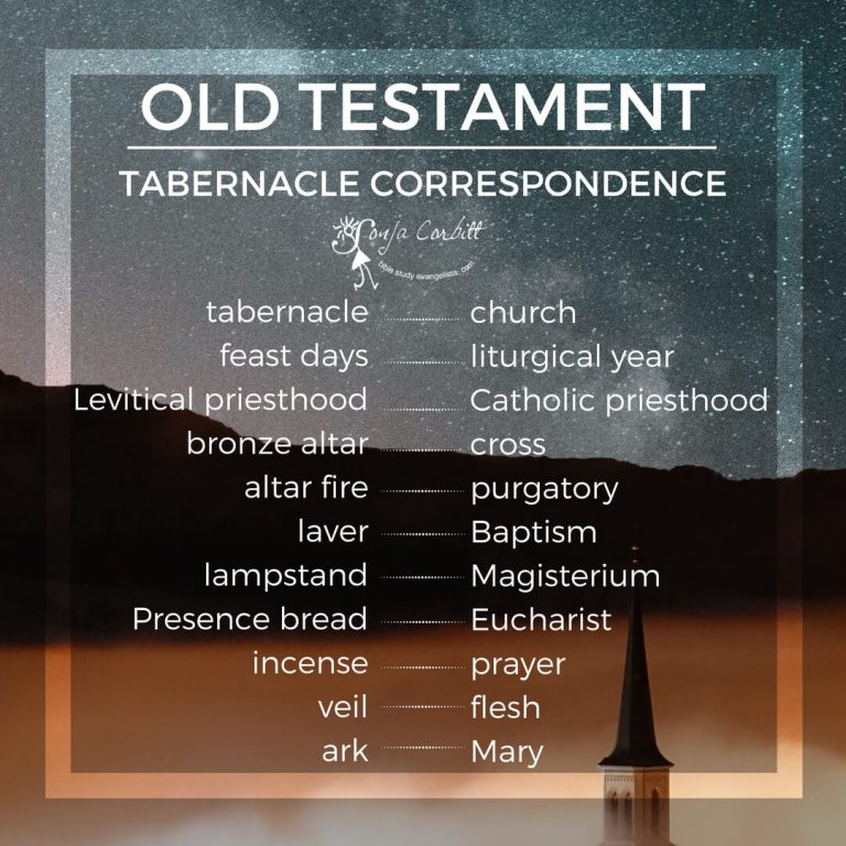 tabernacleoverview